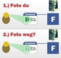 Urheberkennzeichnungen bei Facebook-Profilbildern  und die Problematik mit dem Google-Cache