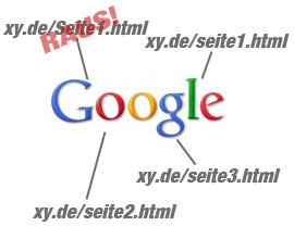 Seiten aus Google-Index entfernen