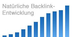 natürliche Backlink-Entwicklung