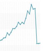 Auswirkungen von (zu viel) Affiliate-Werbung auf die Rankings
